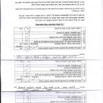 משובים מורות בית ספר ארנון-רמת גן