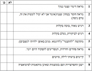טבלה1
